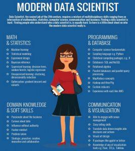 datascientist_infographic
